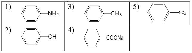 Soal Bocoran Kimia USBN 2017
