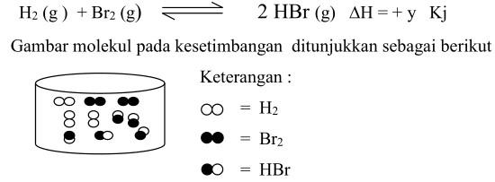 Try Out UNBK Kimia DKI Jakarta Nomer 23a