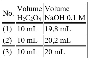Pembahasan Soal UNBK Kimia 2018 nomer 39