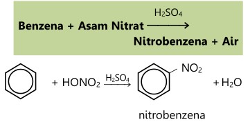 Reaksi nitrasi