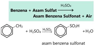 Reaksi sulfonasi