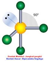 Pembahasan Soal Kimia Nomor 32 SBMPTN 2018 Semua Kode Soal 1