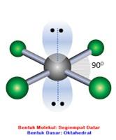 Pembahasan Soal Kimia Nomor 32 SBMPTN 2018 Semua Kode Soal 4