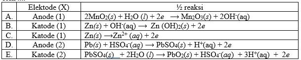 Soal PAS Kimia Kelas XII nomer 23 2