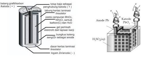 Soal PAS Kimia Kelas XII nomer 23
