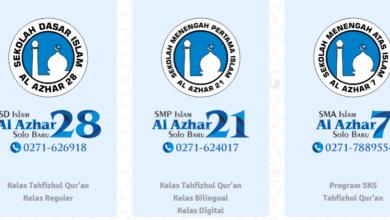 Permendikbud Nomer 51 Tahun 2018