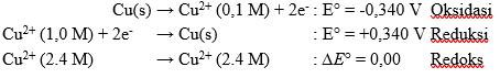 OSP KIMIA 2015 nomor 18 bahas
