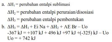 Pembahasan Essay KSM Kimia 2015 nomer 2