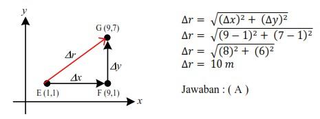 Pembahasan Soal Fisika UNBK 2018 2