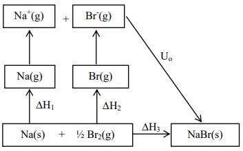 Soal KSM Kimia 2015 Essay Nomor 2