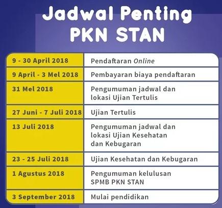 Jadwal PKN STAN 2019