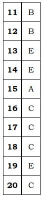 Kunci Jawaban Soal PAT Kimia Kelas X 2018 11 20