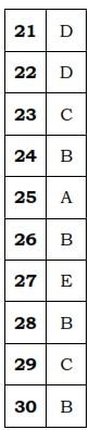 Kunci Jawaban Soal PAT Kimia Kelas X 2018 21 30