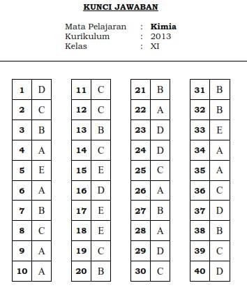 Kunci Jawaban Soal PAT Kimia kelas 11 XI 2018