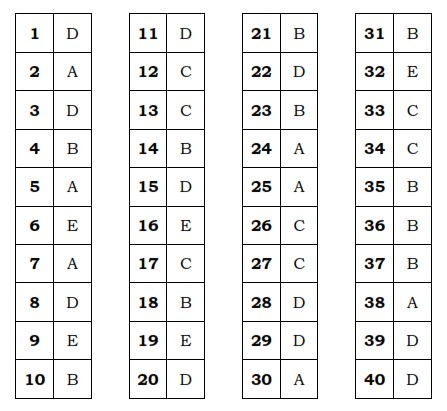 Kunci Jawaban Soal Matematika IPS Kelas X 2018