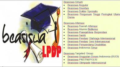 Jadwal Pendaftaran dan Seleksi Beasiswa Pendidikan Indonesia LPDP Tahun 2019 2020