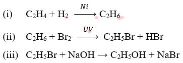 Pembahasan Soal UN Kimia 2019