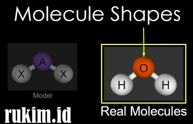 Animasi Bentuk Molekul