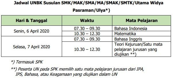 Jadwal UN SMA 2020
