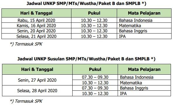Jadwal UN SMP 2020