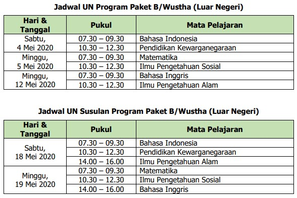 Jadwal UNBK Paket B Pendidikan Kesetaraan Luar Negeri 2020