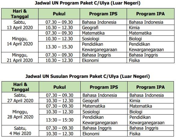 Jadwal UNBK Paket C Pendidikan Kesetaraan Luar Negeri 2020