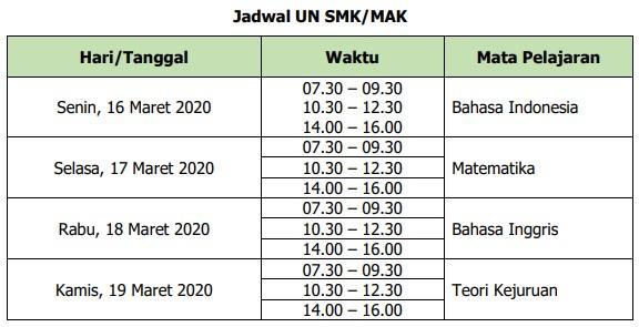 Jadwal UNBK SMK 2020