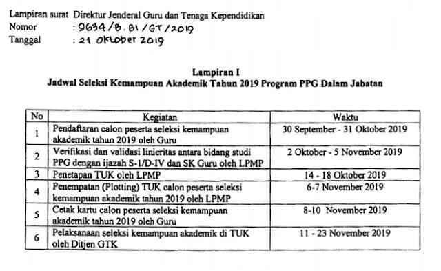 Jadwal pendaftaran PPG DALJAB 2020