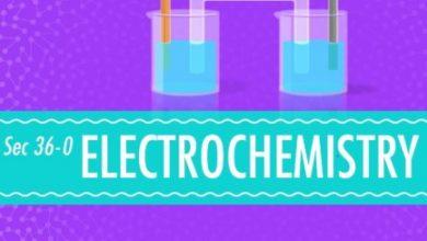 Sel Volta Elektrokimia