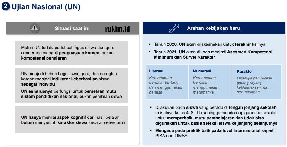 Kebijakan Baru Ujian Nasional UN