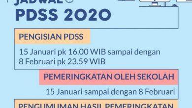 Jadwal pdss 2020