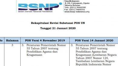 Revisi POS UN 2020