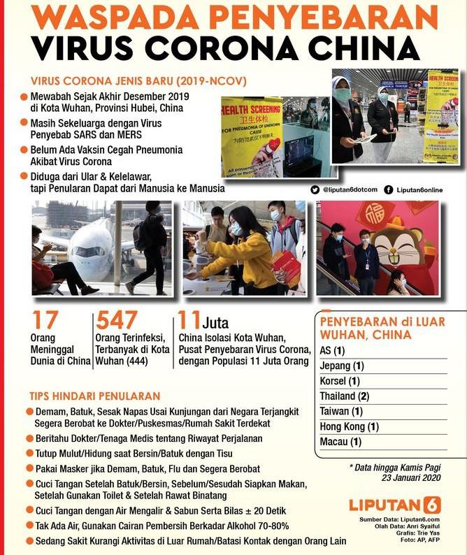 Tips menghindari virus corona