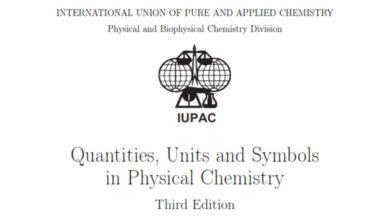 Cara Menulis Simbol Besaran dalam Kimia Sesuai IUPAC