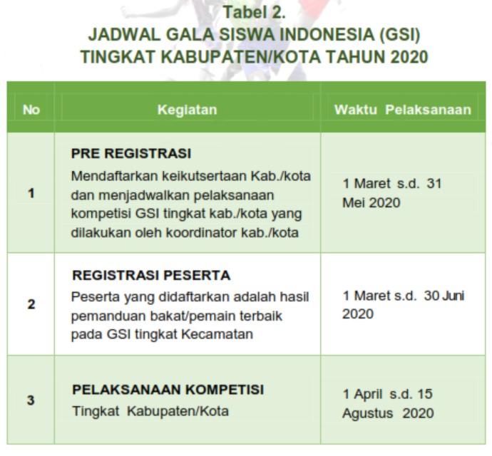 Jadwal Gala Siswa Indonesia GSI 2020 Kabupaten