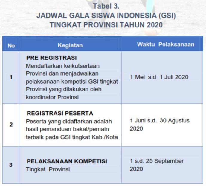 Jadwal Gala Siswa Indonesia GSI 2020 Provinsi