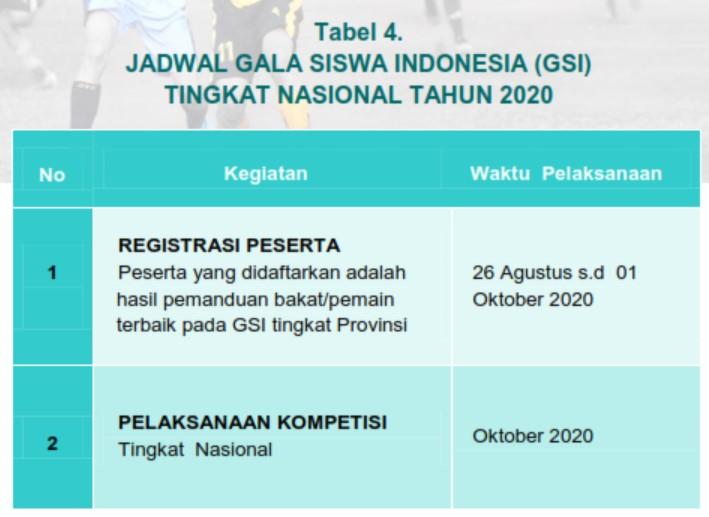 Jadwal Gala Siswa Indonesia GSI 2020 SMP Nasional