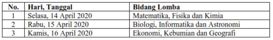 Jadwal KSN 2020 Resmi 10 Maret 2020 Kabupaten Kota Provinsi