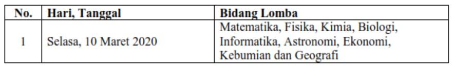 Jadwal KSN 2020 Resmi 10 Maret 2020