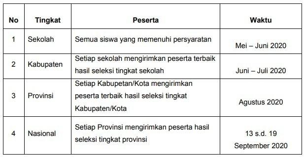 Jadwal Seleksi FLS2N SMP 2020