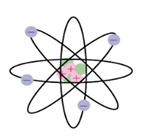 Soal Bocoran UNBK Kimia 2020Try Out (TO DKI) Nomer 2