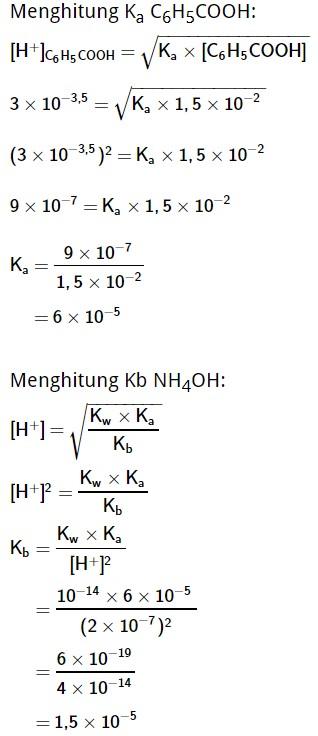 Soal HOTS Kimia Hidrolisis Garam 2020 dan Pembahasan Nomor 3