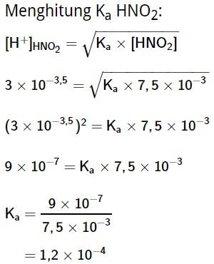 Soal HOTS Kimia Hidrolisis Garam