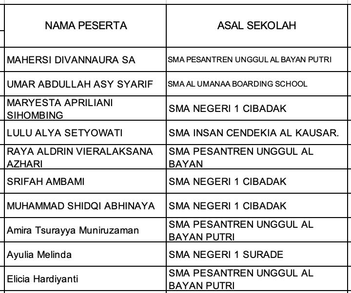 Pengumuman Hasil KSN Kabupaten Kota Jawa Barat Kebumian