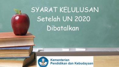Syarat Kelulusan Siswa 2020