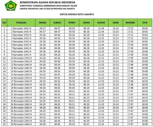 Download Jadwal Imsakiyah dan Jadwal Buka Puasa dan Adzan Magrib Ramadhan 2020 1441