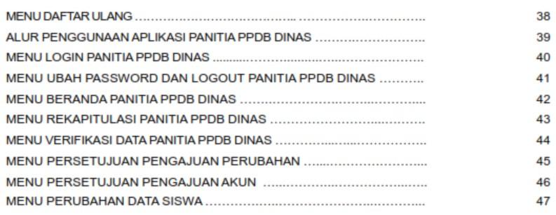 Panduan PPDB Daring Online TK SD SMP SMA SMK 2021