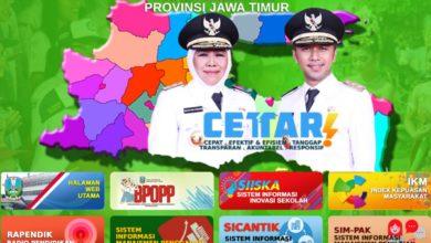 Photo of Download Kalender Pendidikan Kaldik Jawa Timur Tahun 2020/2021