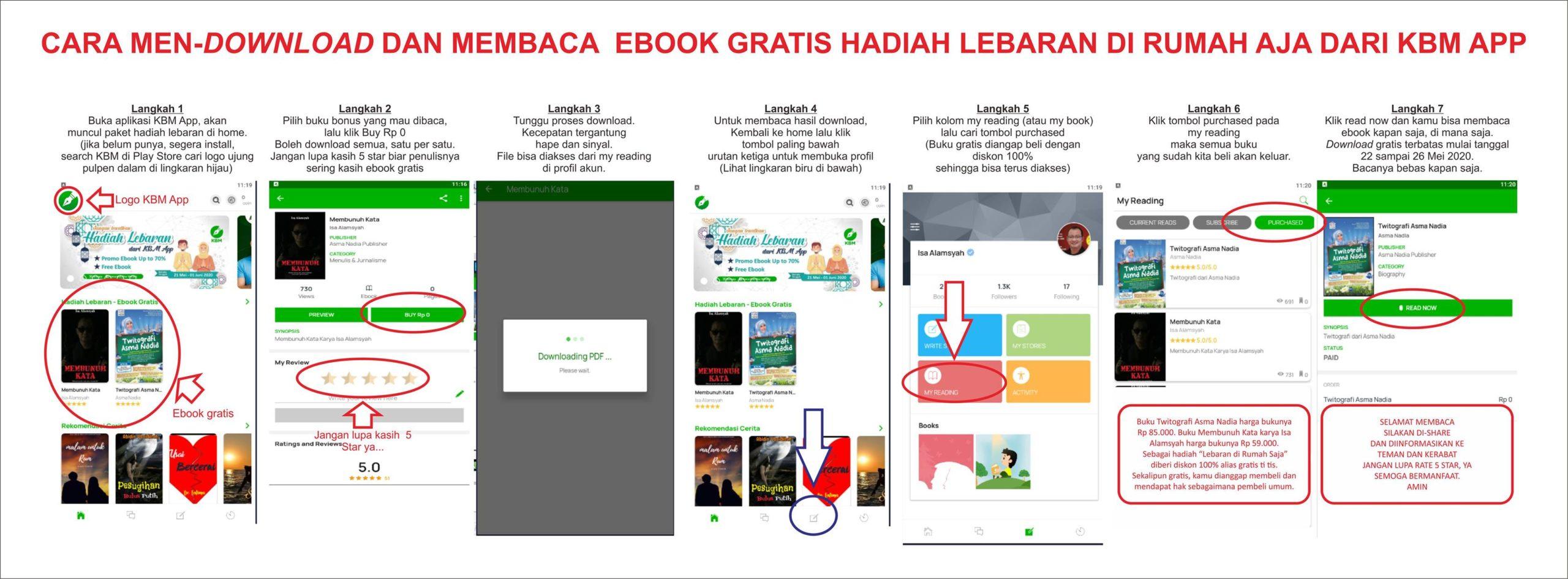 Komunitas Bisa Menulis Ebook Gratis