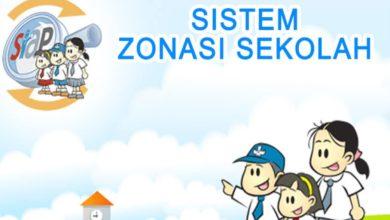 Photo of Download Data Wilayah Zonasi PPDB SMA Jawa Tengah Tahun 2020/2021